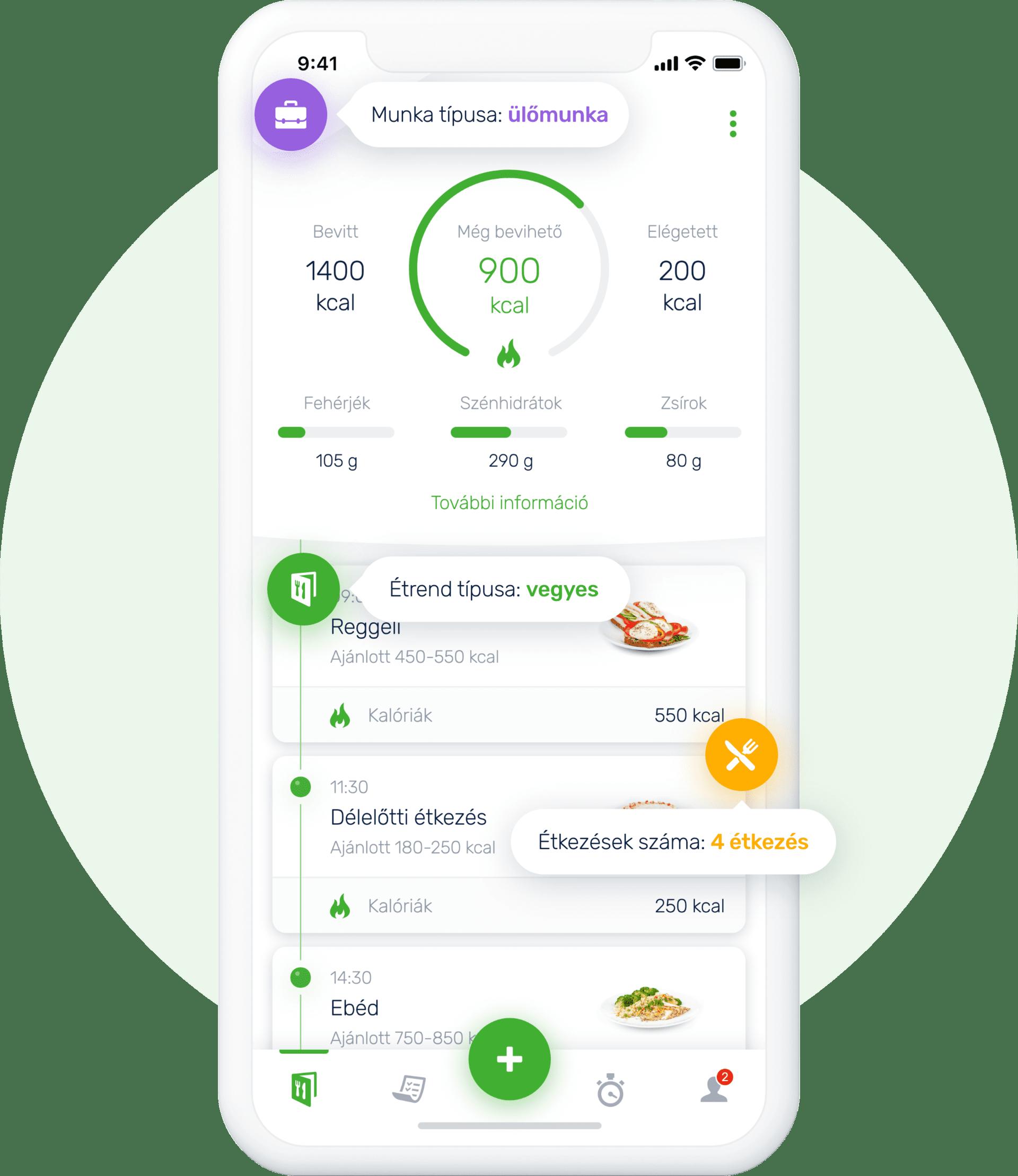 diétázás étrend